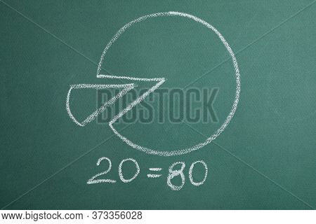Pie Chart With Numbers 20 And 80 On Green Background. Pareto Principle Concept
