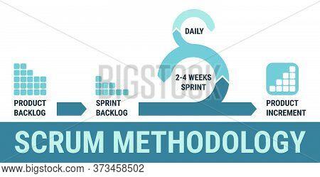 Scrum Software Development, Scrum Sprint Scheme Framework. Scrum Methodology Process, Agile Project