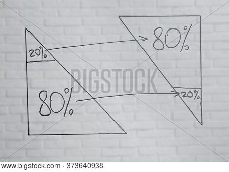 80/20 Rule Representation Written On Glass Board Against White Brick Wall. Pareto Principle Concept