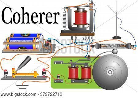Coherer - A Device That Consists Of A Glass Tube, In Which There Are Metal Filings And Two Electrode