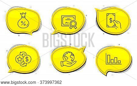 Loyalty Points Sign. Diploma Certificate, Save Planet Chat Bubbles. Receive Money, Histogram And Loa