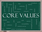 Core Values Word Cloud Concept on a Blackboard with great terms such as mission statement ethics vision code and more. poster