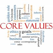 Core Values Word Cloud Concept with great terms such as mission statement ethics vision code and more. poster