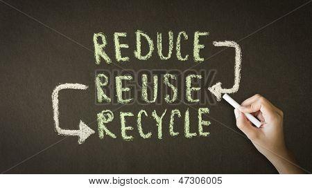 Reduzir, reutilizar, reciclar desenho de giz