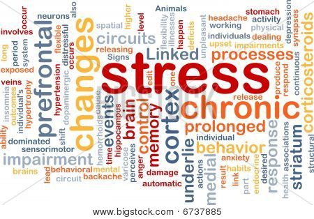 Background concept wordcloud illustration of chronic mental stress poster