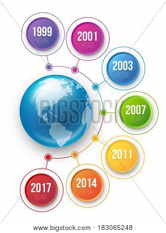 Center Globe and Infographics flower style chart menu with 7 round years options, colorful bright design, vector template