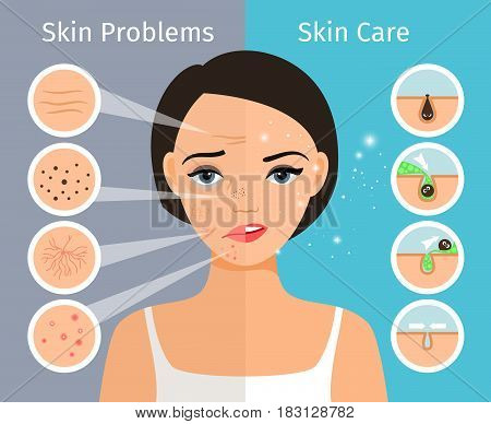 Home facial skin clean and oily, care and cosmetology. Female head with beautiful skin problems solution vector illustration