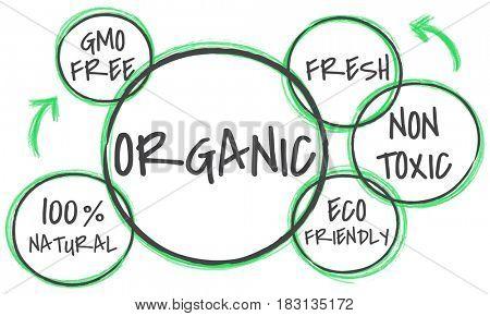 100% Natural Organic Nutriton Healthy Eating Life