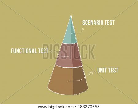 unit testing step iteration illustration with a pyramid chart clipart