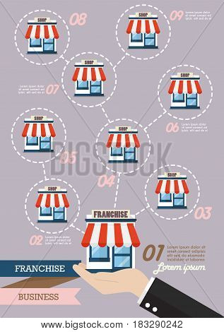 Businessman hand with franchise business system infographic. Business concept