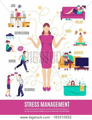 Stress management flowchart including woman with tension factors and options of relaxation on white background vector illustration