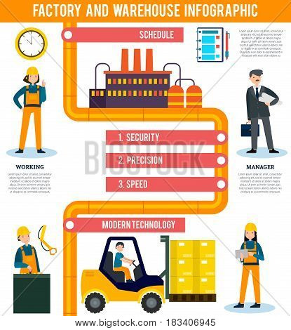 Flat industrial infographic concept with pipeline transport equipment factory and warehouse employees vector illustration