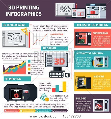 3D printing infographics flat layout with information about development and areas of use vector illustration