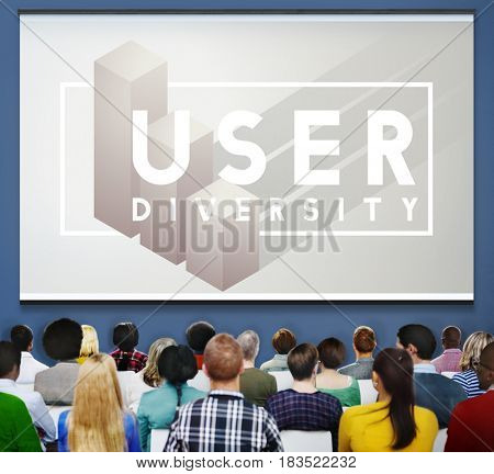 User Customer Identity Interface Member System
