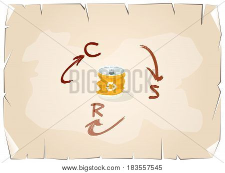 Business Concepts, Recycle Icon with CSR Abbreviation or Corporate Social Responsibility Achieve Notes on Old Antique Vintage Grunge Paper Texture Background.