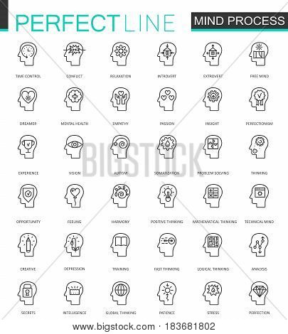 Human mind identity features thin line web icons set. Outline stroke icon design