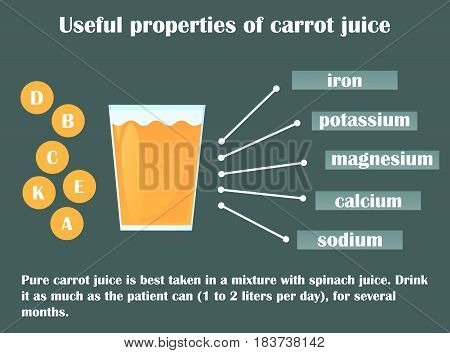 Infographic about the beneficial properties of carrot juice. A glass cup with carrot juice and text are isolated on a dark background. Helpful information. Vector Illustration.