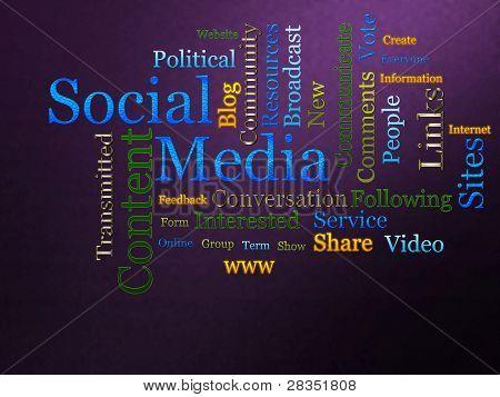 Social Media ähnliche text