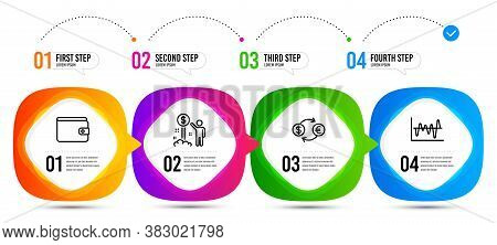 Income Money, Stock Analysis And Money Wallet Line Icons Set. Timeline Steps. Currency Exchange Sign