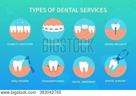 Set Of Eight Badges Or Icons For Dental Services With Text Below For Cosmetic Dentistry, Orthodontic