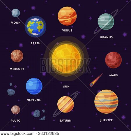 Solar System, Earth, Saturn, Mercury, Venus, Earth, Mars, Jupiter, Saturn, Uranus, Neptune, Pluto, M