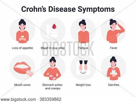 Crohn's Disease Is A Type Of Inflammatory Bowel Disease. Crohn Syndrome Infographics. Flat Vector Ca