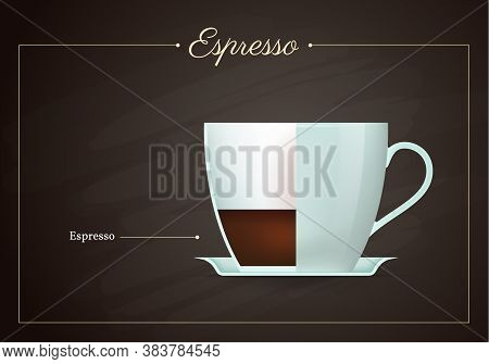 Espresso Coffee Drink Recipe. Cup Of Hot Tasty Caffeine Gourmet Beverage On Blackboard. Restaurant O