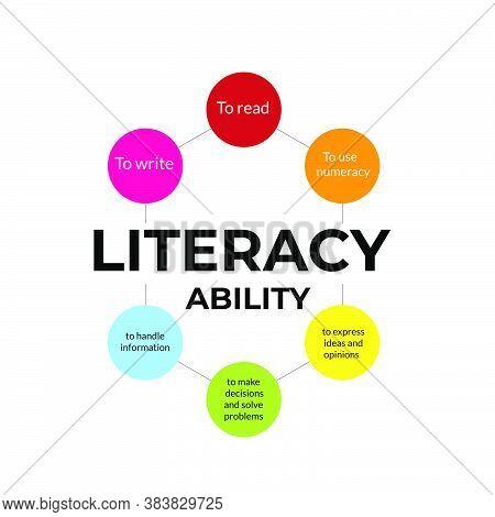 Design About International Literacy Day Celebration, 8Th September.