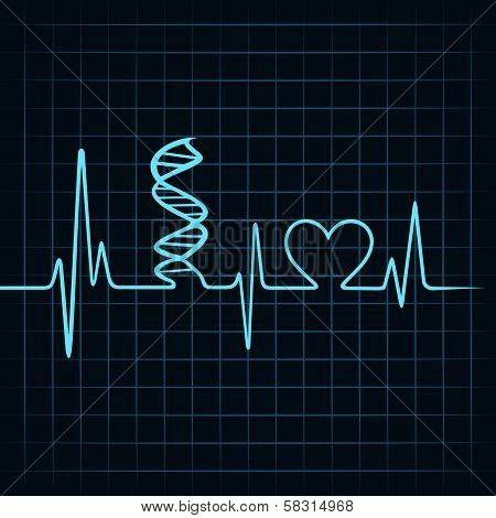 Heartbeat make DNA stand and heart symbol
