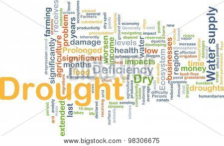 Background concept wordcloud illustration of drought