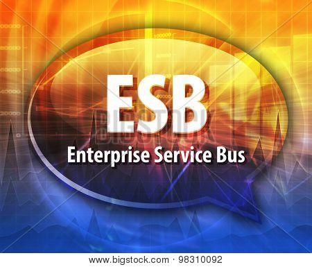 Speech bubble illustration of information technology acronym abbreviation term definition ESB Enterprise Service Bus poster