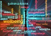 Background concept wordcloud multilanguage international many language illustration of wellbeing glowing light poster