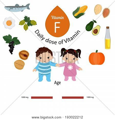 Vitamin F or Essential Fatty Acids and vector set of vitamin F rich foods. Healthy lifestyle and diet concept. Daily doze of vitamin F.