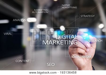 DIgital marketing technology concept. Internet. Online. Search Engine Optimisation. SEO SMM Advertising