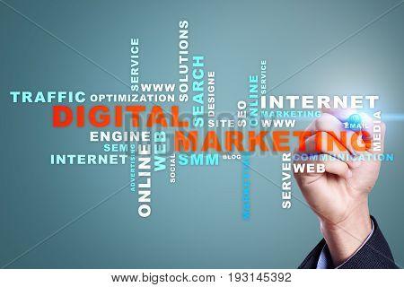 DIgital marketing technology concept. Internet. Online. Search Engine Optimisation. SEO SMM Advertising. Words cloud