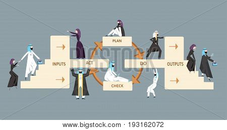 ISO 9001 quality management system. Process diagram with arab business men and women. Vector illustration, isolated on white background.
