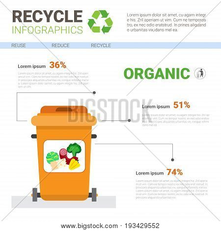 Rubbish Container For Organic Waste Infographic Banner Recycle Sorting Garbage Concept Vector Illustration