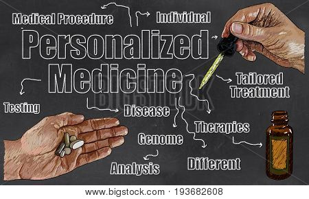 Illustration with Hands Medicine and Text that describes Personalized Medicine
