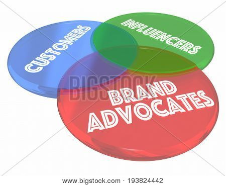 Brand Advocates Customers Influencers Venn Diagram 3d Illustration poster