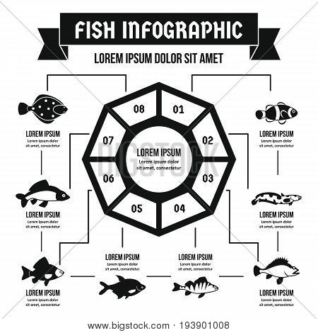 Fish infographic banner concept. Simple illustration of fish infographic vector poster concept for web