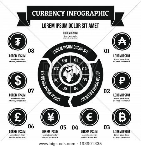 Currency infographic banner concept. Simple illustration of currency infographic vector poster concept for web