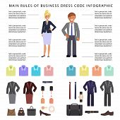 Business dress code infographics. People in formal clothes and shoes. Official suits for Man and woman isolated on white background. Vector illustration eps 10 poster