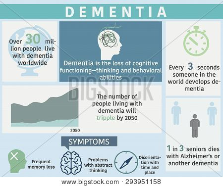 Dementia Disease Infographic With Sample Data. Vector