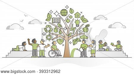 Sustainability Tree With Green And Nature Friendly Symbols Outline Concept. Co2 Emissions Alternativ