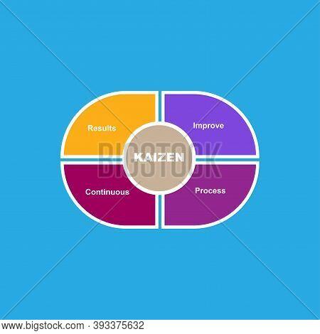 Diagram Of Kaizen With Keywords. Eps 10 - Isolated On White Background