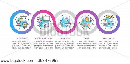 Top Careers In It For Creative Thinkers Vector Infographic Template. Data Presentation Design Elemen