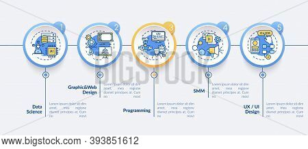 Top Career In It For Creative Thinkers Vector Infographic Template. Programming Presentation Design