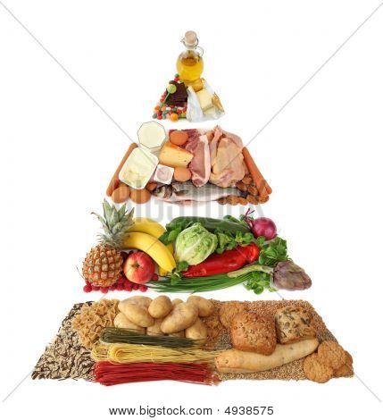 Food pyramid isolated on a white background poster
