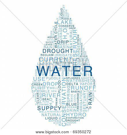 Water Drop Word Cloud