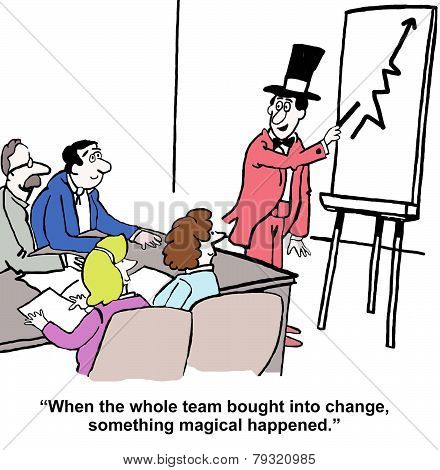 Business Team and Change Management